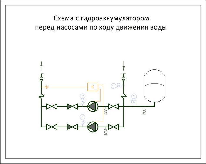 Схема с гидроаккумулятором